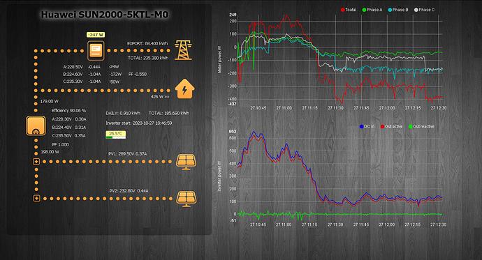 Screenshot_2020-10-27 Huawei SUN2000-5KTL-M0