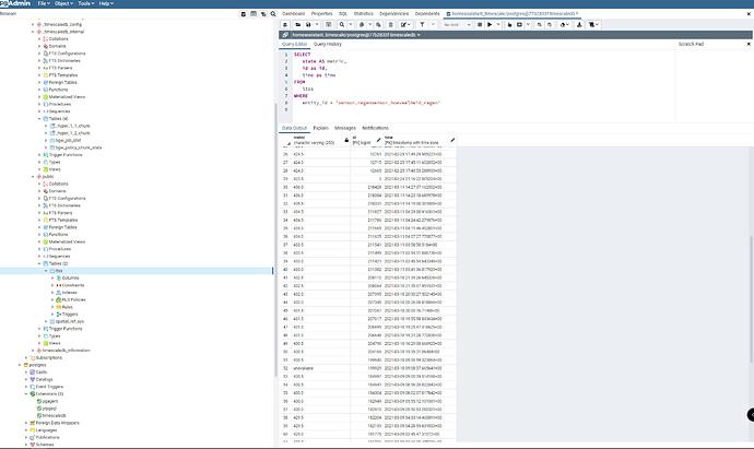 PgAdmin_Neerslag_LTSS_table