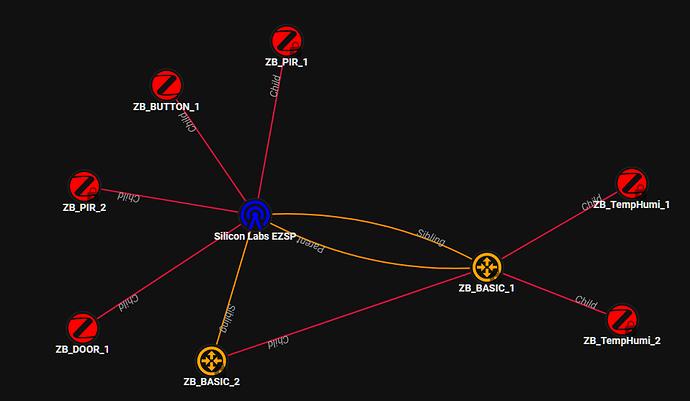 ZB_TestNet