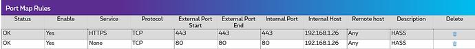 forward port