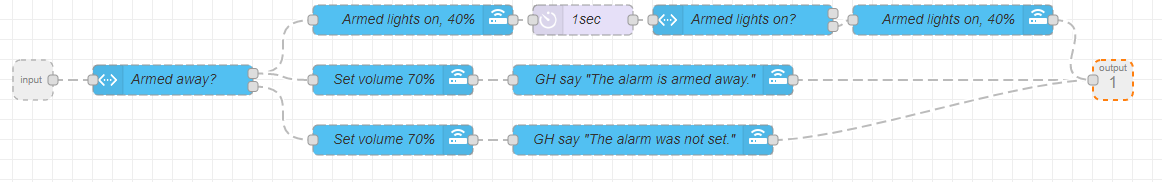 My Combination Manual Alarm Yaml And Node Red Alarm Example And Looking For Constructive Criticism Node Red Home Assistant Community
