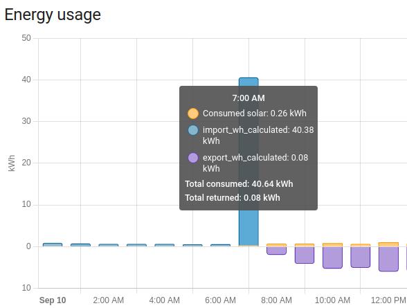 energy-usage