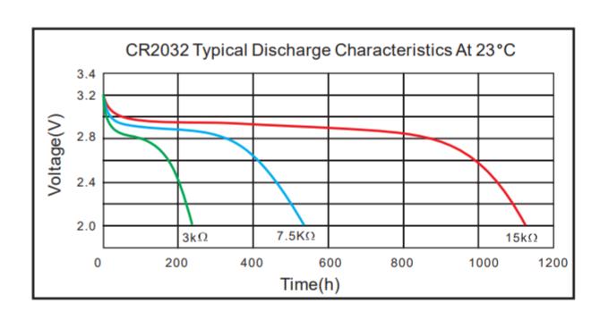 cr3032%20battery%20spec